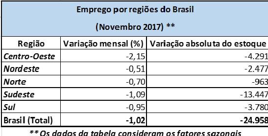 tabela1-brasil