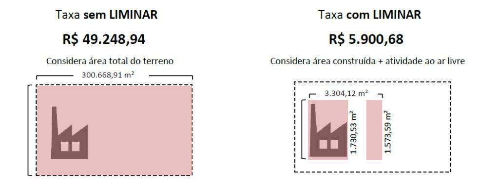 Exemplo de licenciamento ambiental para associado SindusCon-SP