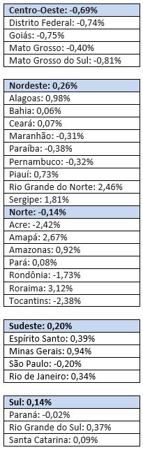 Emprego Brasil - 10.2018